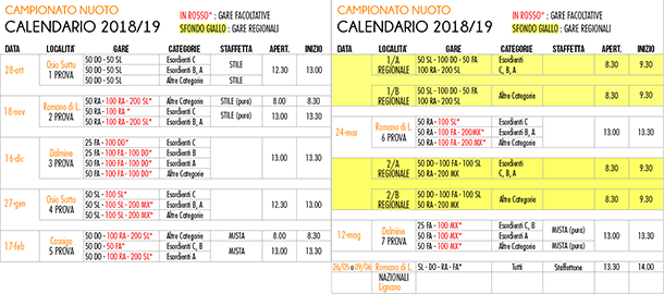 calendario-gare-nuoto-2018-2019
